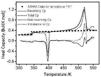 正弦动态图电路分析的图片gif