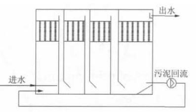 织布的原理_织布机控制器电路图