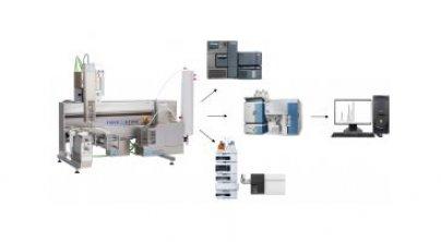 德国LCTech公司在线SPE-LC/MS分析联用平台