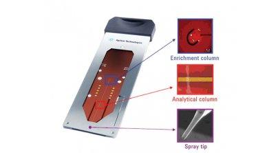 安捷伦液相色谱-芯片/质谱 (HPLC-Chip/MS)