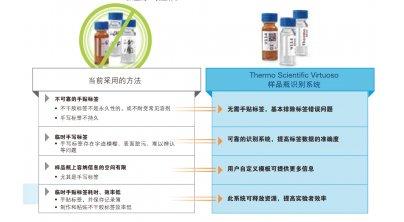 Virtuoso 样品瓶定制标签系统