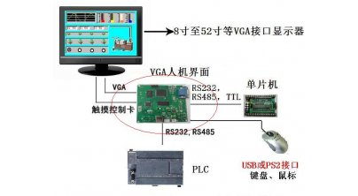 905/907 爱•智能系列全自动电位滴定仪