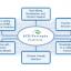 20170705 ACD軟件化合物成藥性評價及結構優化